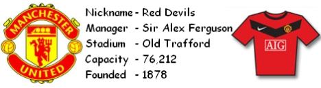 Man Utd Profile